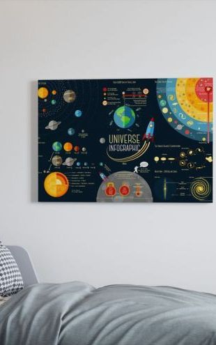【Canvas Print】PHOTOWALL / Set of Universe Infographics (e25825)