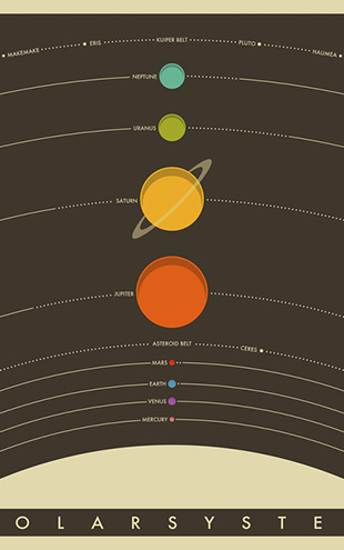 PHOTOWALL / Solar System - Brown (e23910)
