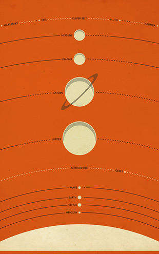 PHOTOWALL / Solar System - Orange (e23911)